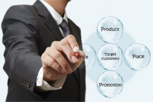 business customer service integration