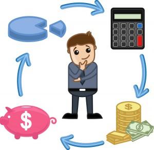 business budget